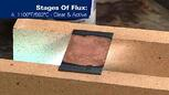 04-functions-stages-of-flux-v22.jpg