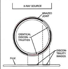 Inspecting Brazed Joints