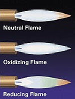 Types of Flames LM